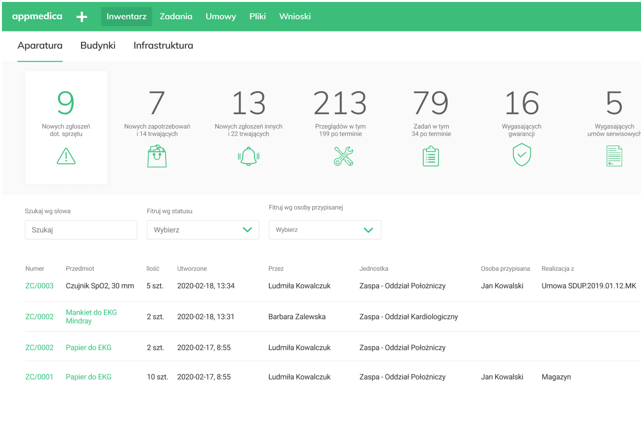 aplikacje gotowe appmedica